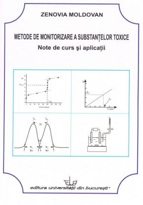 metode-de-monitorizare-a-substantelor